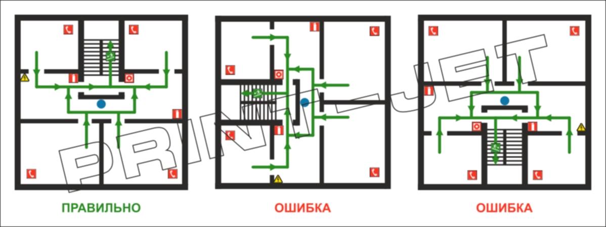 Правильность расположения планировки относительно места нахождения плана эвакуации